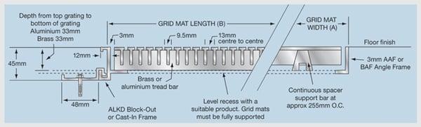 banner_grids_gridmatstyle